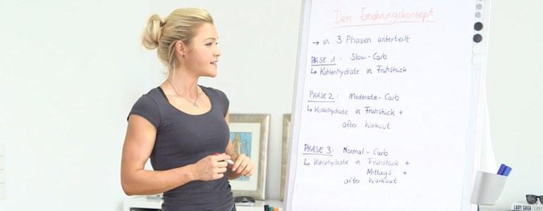 Sophia Thiel Ernährungsplan - Meine Sophia Thiel Erfahrungen
