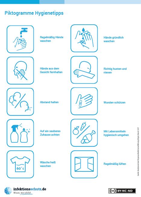 Hygienetipps gegen Darmgrippe