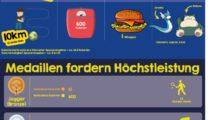 K1024 Pokemon Go Infografik MeinBauch.net  215x120 - Pokémon Go ist die beste Fitness-App