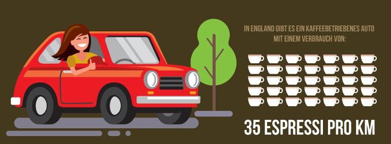 Kaffee Auto - Der Tag des Kaffees