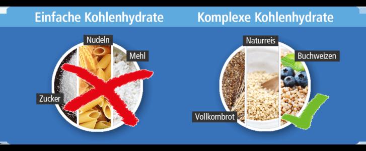 kohlenhydrate gsund
