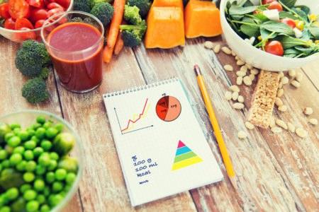 kalorienrechner online jetzt kalorienbedarf berechnen. Black Bedroom Furniture Sets. Home Design Ideas